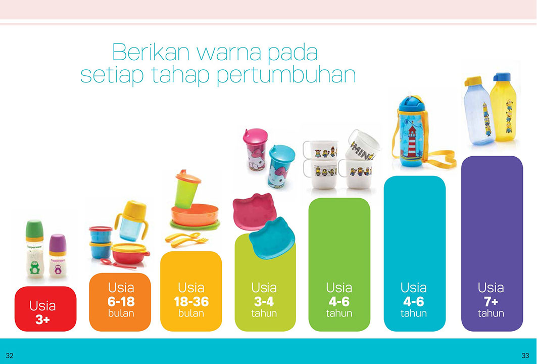 Katalog Tupperware Promo September 2017